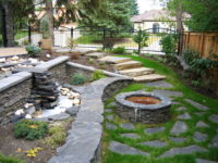 Water Restrictions In San Diego And Installation Of Synthetic Grass